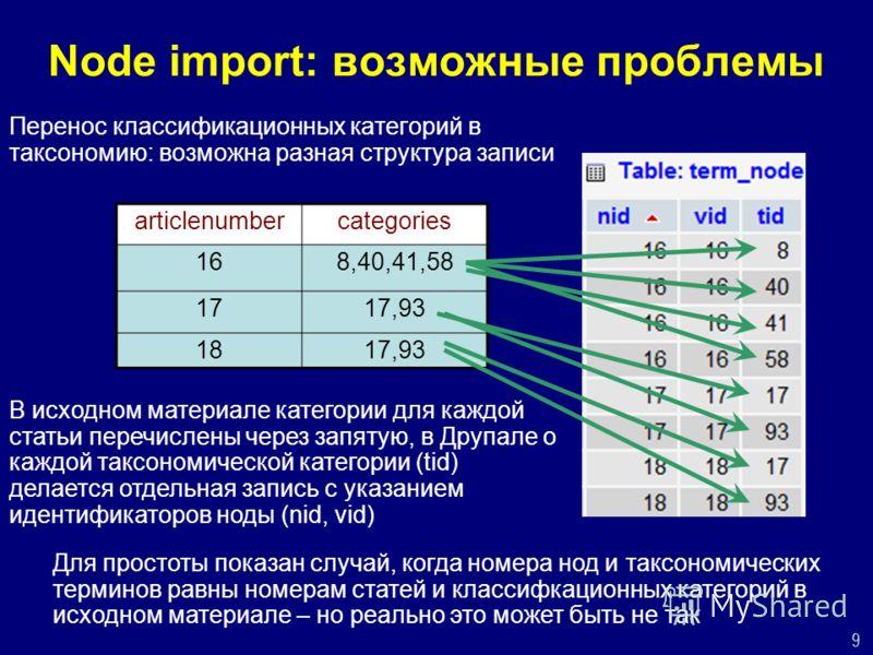 9 Node import: возможные проблемы Перенос классификационных категорий в таксономию: возможна разная структура записи articlenumbercategories 168,40,41,58 1717,93 1817,93 В исходном материале категории для каждой статьи перечислены через запятую, в Др