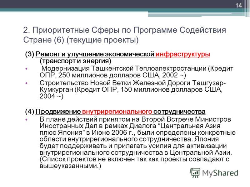 2. Приоритетные Сферы по Программе Содействия Стране (6) (текущие проекты) (3) Ремонт и улучшение экономической инфраструктуры (транспорт и энергия) Модернизация Ташкентской Теплоэлектростанции (Кредит ОПР, 250 миллионов долларов США, 2002 ~) Строите