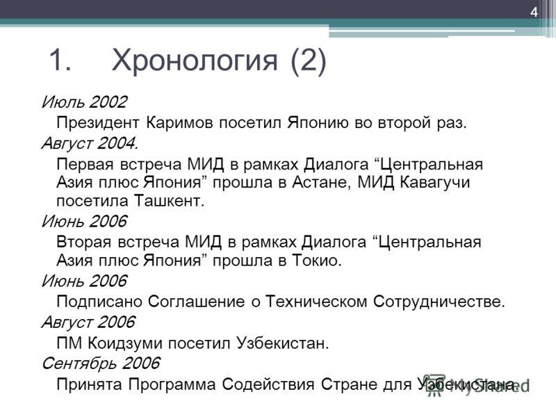 1. Хронология (2) Июль 2002 Президент Каримов посетил Японию во второй раз. Август 2004. Первая встреча МИД в рамках Диалога Центральная Азия плюс Япония прошла в Астане, МИД Кавагучи посетила Ташкент. Июнь 2006 Вторая встреча МИД в рамках Диалога Це