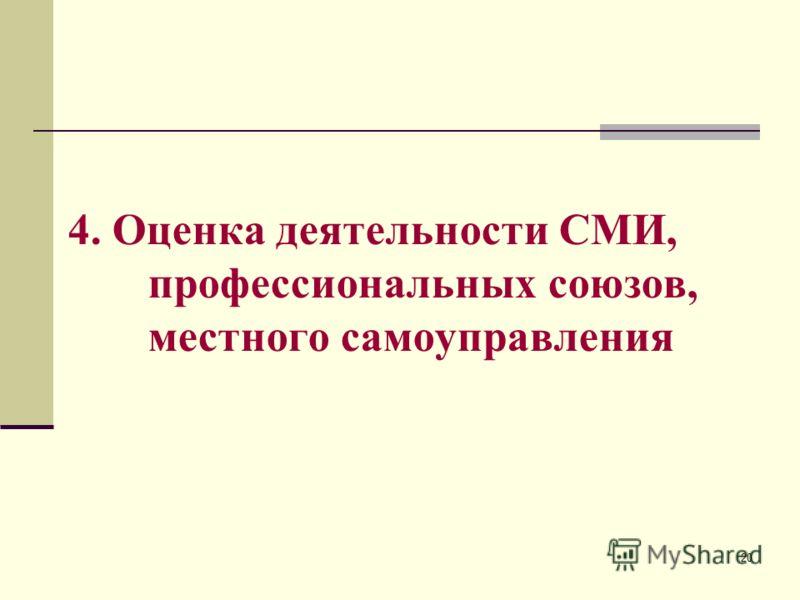 20 4. Оценка деятельности СМИ, профессиональных союзов, местного самоуправления