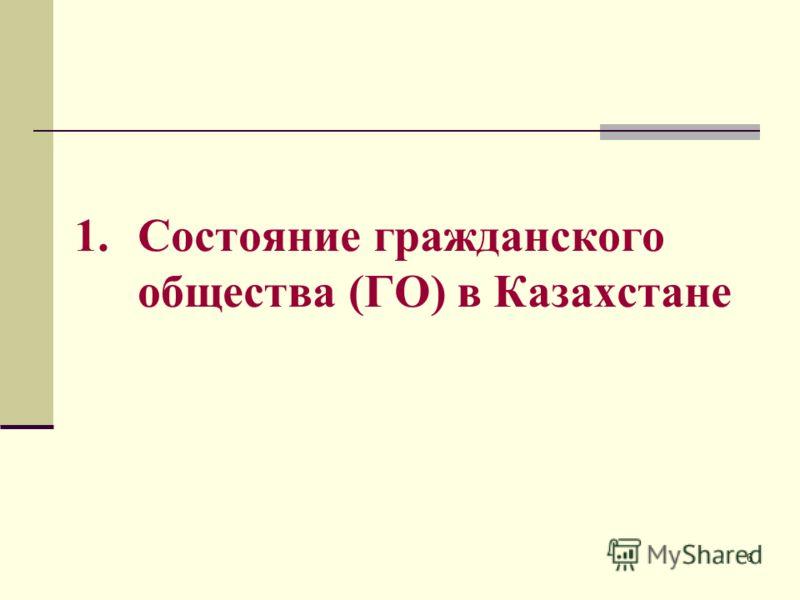 6 1.Состояние гражданского общества (ГО) в Казахстане