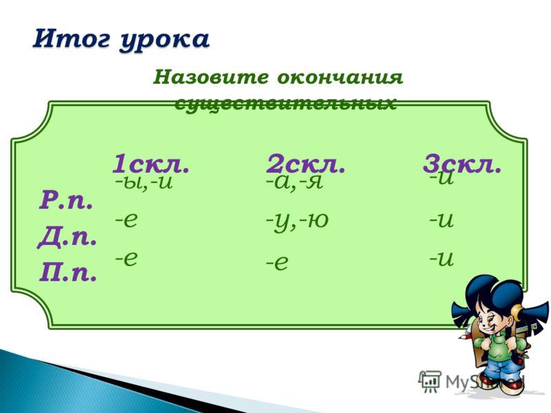 Назовите окончания существительных 1скл. 2скл. 3скл. Р.п. Д.п. П.п. - ы,-и -е -а,-я -у,-ю -и -е -и
