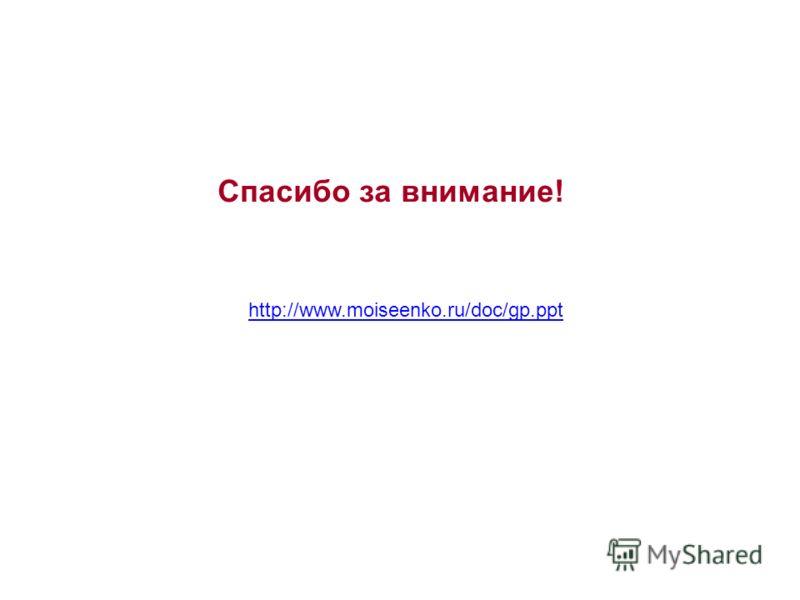 Спасибо за внимание! http://www.moiseenko.ru/doc/gp.ppt