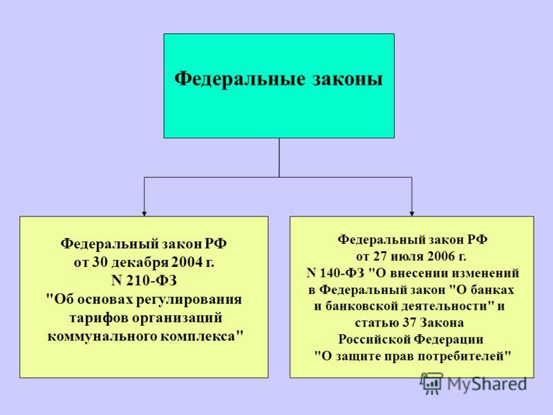 Федеральный закон РФ от 30 декабря 2004 г. N 210-ФЗ