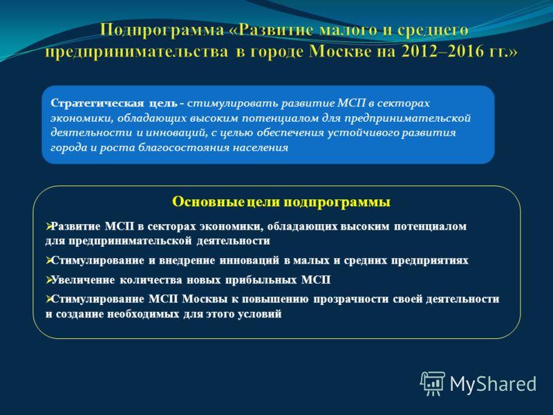 Развитие МСП в секторах экономики, обладающих высоким потенциалом для предпринимательской деятельности Стимулирование и внедрение инноваций в малых и средних предприятиях Увеличение количества новых прибыльных МСП Стимулирование МСП Москвы к повышени