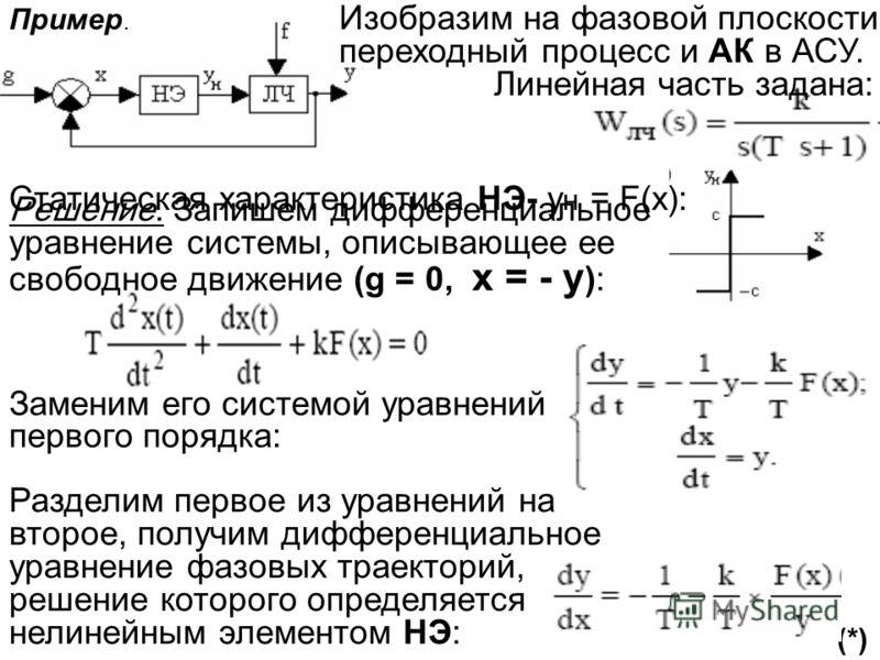 Пример. Изобразим на фазовой плоскости переходный процесс и АК в АСУ. Линейная часть задана: Статическая характеристика НЭ- y н = F(x): Решение. Запишем дифференциальное уравнение системы, описывающее ее свободное движение (g = 0, х = - у ): Заменим