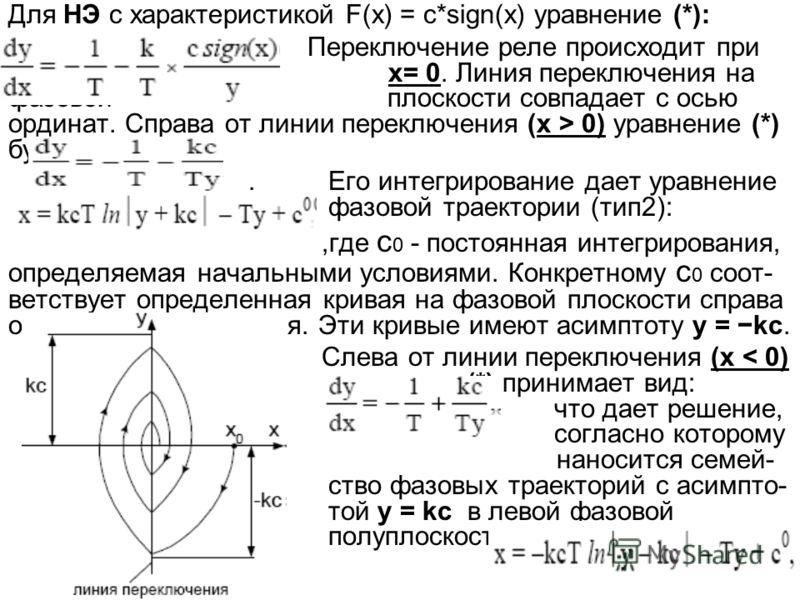 Для НЭ с характеристикой F(x) = c*sign(x) уравнение (*): Переключение реле происходит при x= 0. Линия переключения на фазовой плоскости совпадает с осью ординат. Справа от линии переключения (x > 0) уравнение (*) будет:.Его интегрирование дает уравне