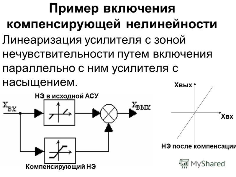 Пример включения компенсирующей нелинейности Линеаризация усилителя с зоной нечувствительности путем включения параллельно с ним усилителя с насыщением. Хвых Хвх НЭ в исходной АСУ Компенсирующий НЭ НЭ после компенсации