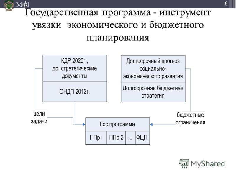 М ] ф 6 Государственная программа - инструмент увязки экономического и бюджетного планирования