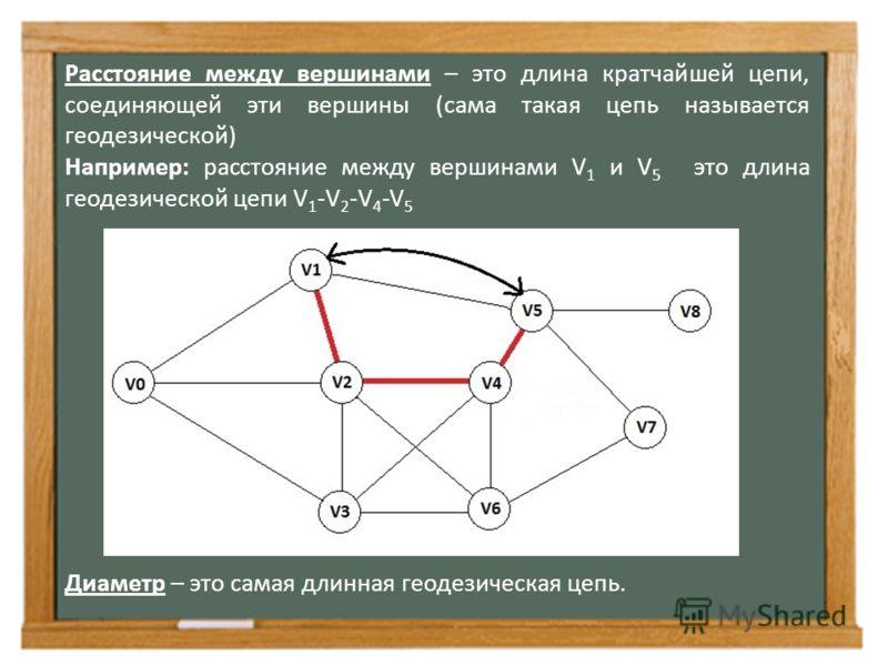 Расстояние между вершинами – это длина кратчайшей цепи, соединяющей эти вершины (сама такая цепь называется геодезической) Например: расстояние между вершинами V 1 и V 5 это длина геодезической цепи V 1 -V 2 -V 4 -V 5 Диаметр – это самая длинная геод