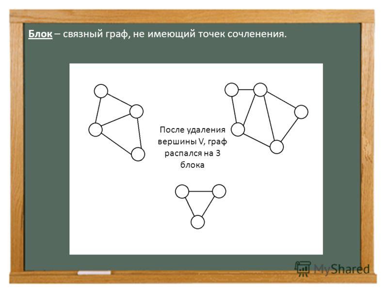 Блок – связный граф, не имеющий точек сочленения. После удаления вершины V, граф распался на 3 блока