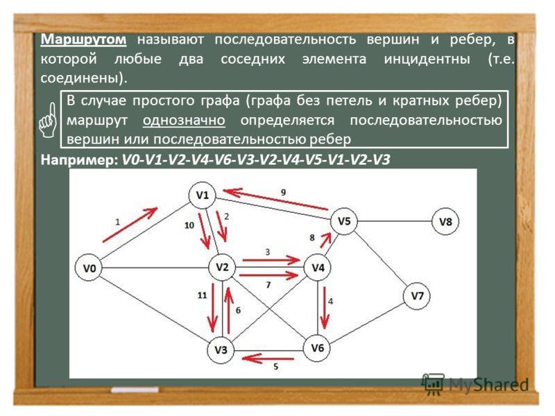 Маршрутом называют последовательность вершин и ребер, в которой любые два соседних элемента инцидентны (т.е. соединены). Например: V0-V1-V2-V4-V6-V3-V2-V4-V5-V1-V2-V3 В случае простого графа (графа без петель и кратных ребер) маршрут однозначно опред