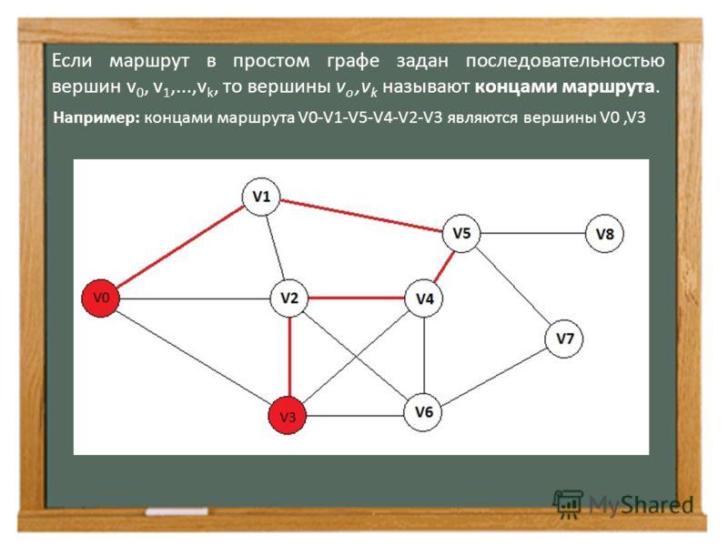 Если маршрут в простом графе задан последовательностью вершин v 0, v 1,...,v k, то вершины v o,v k называют концами маршрута. Например: концами маршрута V0-V1-V5-V4-V2-V3 являются вершины V0,V3