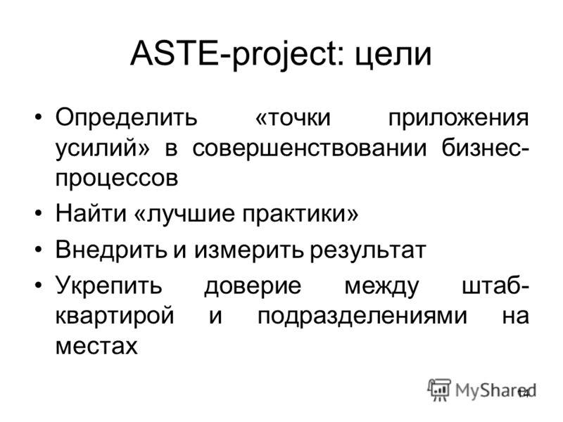 14 ASTE-project: цели Определить «точки приложения усилий» в совершенствовании бизнес- процессов Найти «лучшие практики» Внедрить и измерить результат Укрепить доверие между штаб- квартирой и подразделениями на местах