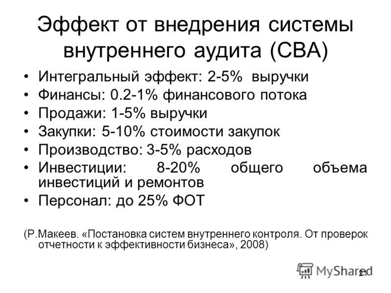 21 Эффект от внедрения системы внутреннего аудита (СВА) Интегральный эффект: 2-5% выручки Финансы: 0.2-1% финансового потока Продажи: 1-5% выручки Закупки: 5-10% стоимости закупок Производство: 3-5% расходов Инвестиции: 8-20% общего объема инвестиций