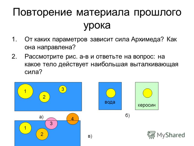 Повторение материала прошлого урока 1.От каких параметров зависит сила Архимеда? Как она направлена? 2.Рассмотрите рис. а-в и ответьте на вопрос: на какое тело действует наибольшая выталкивающая сила? 1 2 3 а) б) 1 2 3 4 в) вода керосин