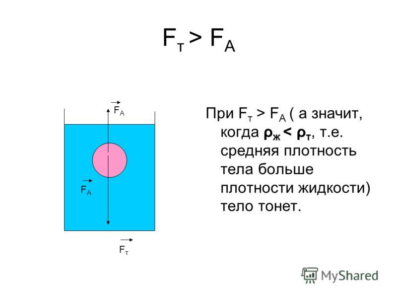 F т > F А При F т > F А ( а значит, когда ρ ж < ρ т, т.е. средняя плотность тела больше плотности жидкости) тело тонет. FАFА FтFт FАFА