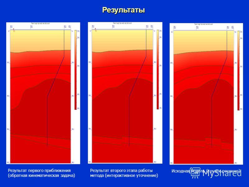 Результаты Результат первого приближения (обратная кинематическая задача) Результат второго этапа работы метода (интерактивное уточнение) Исходная модель (точное решение)