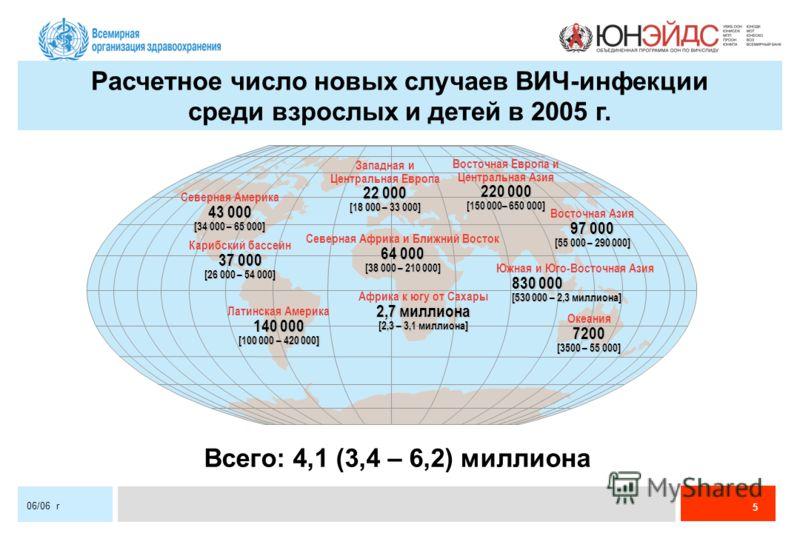 5 06/06 r Расчетное число новых случаев ВИЧ-инфекции среди взрослых и детей в 2005 г. Всего: 4,1 (3,4 – 6,2) миллиона Западная и Центральная Европа 22 000 [18 000 – 33 000] Северная Африка и Ближний Восток 64 000 [38 000 – 210 000] Африка к югу от Са