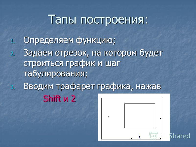Тапы построения: 1. Определяем функцию; 2. Задаем отрезок, на котором будет строиться график и шаг табулирования; 3. Вводим трафарет графика, нажав Shift и 2 Shift и 2