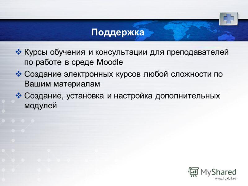 www.foxbit.ru Поддержка Курсы обучения и консультации для преподавателей по работе в среде Moodle Создание электронных курсов любой сложности по Вашим материалам Создание, установка и настройка дополнительных модулей