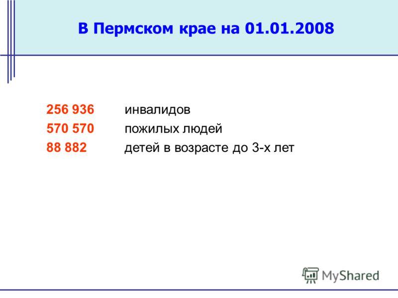 В Пермском крае на 01.01.2008 256 936 570 88 882 инвалидов пожилых людей детей в возрасте до 3-х лет