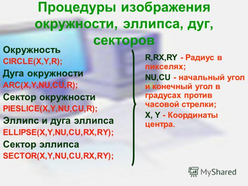 Процедуры изображения окружности, эллипса, дуг, секторов Окружность CIRCLE(X,Y,R); Дуга окружности ARC(X,Y,NU,CU,R); Сектор окружности PIESLIСE(X,Y,NU,CU,R); Эллипс и дуга эллипса ELLIPSE(X,Y,NU,CU,RX,RY); Сектор эллипса SECTOR(X,Y,NU,CU,RX,RY); R,RX