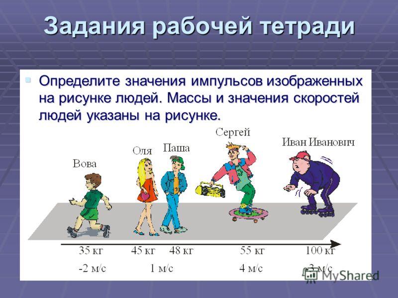 25 Задания рабочей тетради Определите значения импульсов изображенных на рисунке людей. Массы и значения скоростей людей указаны на рисунке. Определите значения импульсов изображенных на рисунке людей. Массы и значения скоростей людей указаны на рису