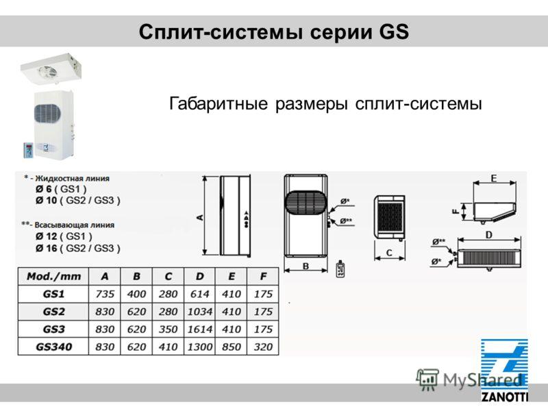 Сплит-системы серии GS Габаритные размеры сплит-системы