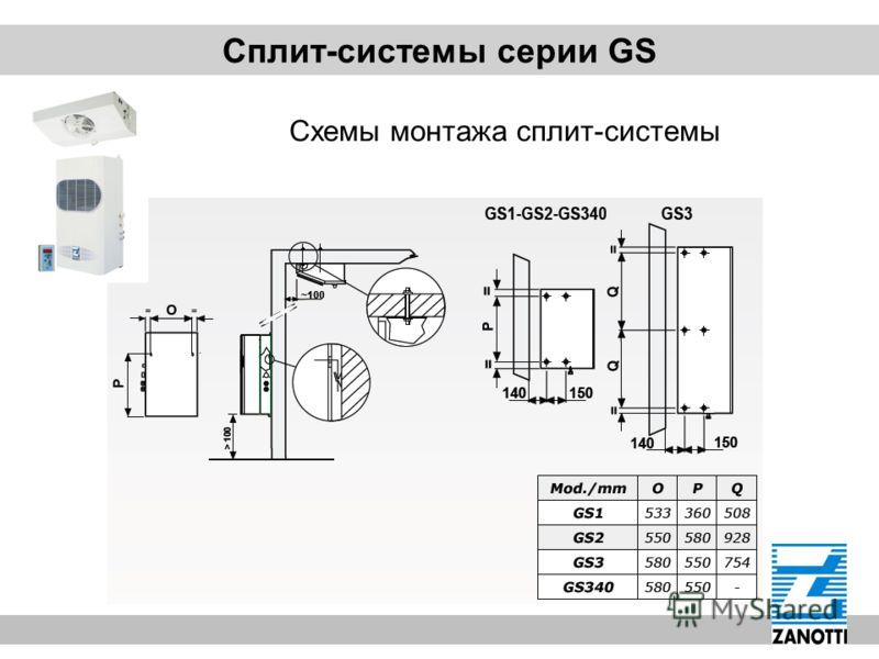 Сплит-системы серии GS Схемы монтажа сплит-системы