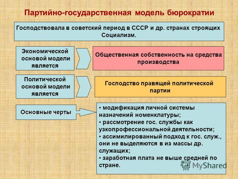 Партийно-государственная модель бюрократии Господствовала в советский период в СССР и др. странах строящих Социализм. Экономической основой модели является Господство правящей политической партии Политической основой модели является Общественная собс
