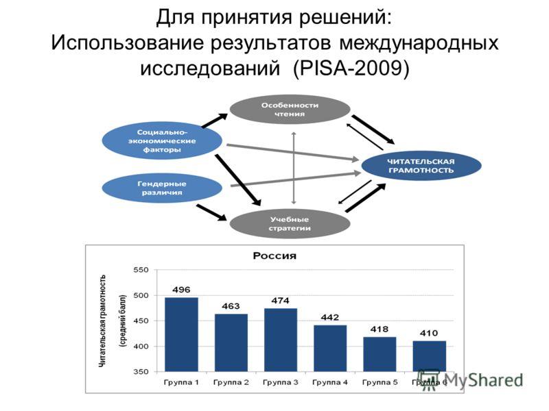 Для принятия решений: Использование результатов международных исследований (PISA-2009)