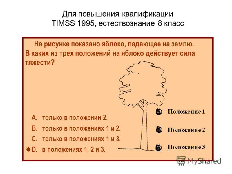 Для повышения квалификации TIMSS 1995, естествознание 8 класс На рисунке показано яблоко, падающее на землю. В каких из трех положений на яблоко действует сила тяжести? А. только в положении 2. В. только в положениях 1 и 2. С. только в положениях 1 и
