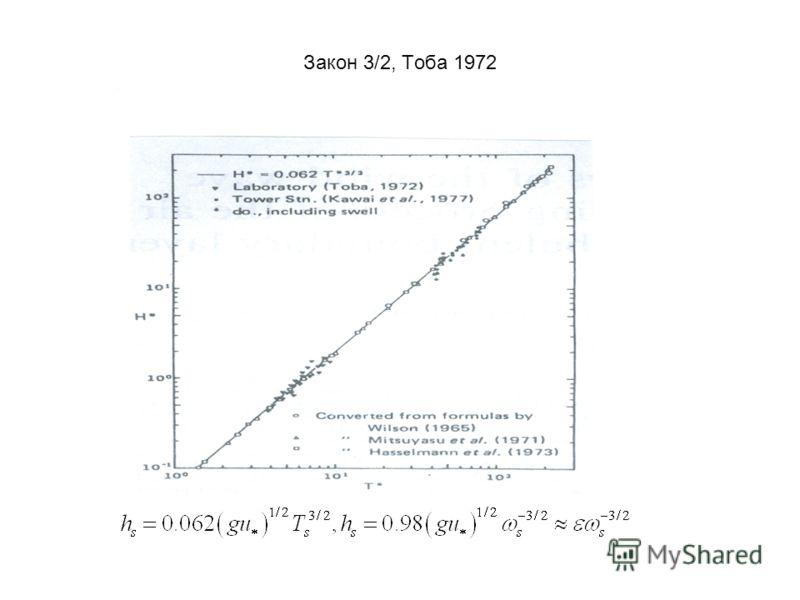 Закон 3/2, Тоба 1972
