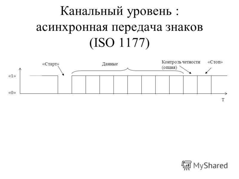 Канальный уровень : асинхронная передача знаков (ISO 1177) «1» «0» «Старт»Данные Контроль четности (опция) «Стоп» Т
