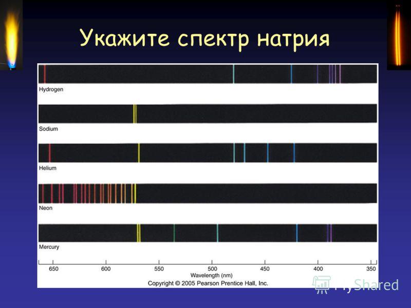 Укажите спектр натрия