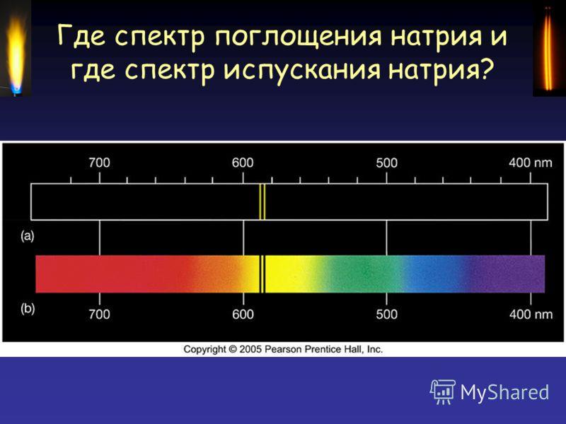 Где спектр поглощения натрия и где спектр испускания натрия?