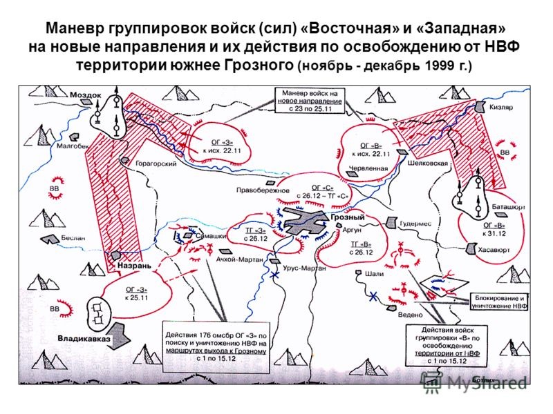 Маневр группировок войск (сил) «Восточная» и «Западная» на новые направления и их действия по освобождению от НВФ территории южнее Грозного (ноябрь - декабрь 1999 г.)