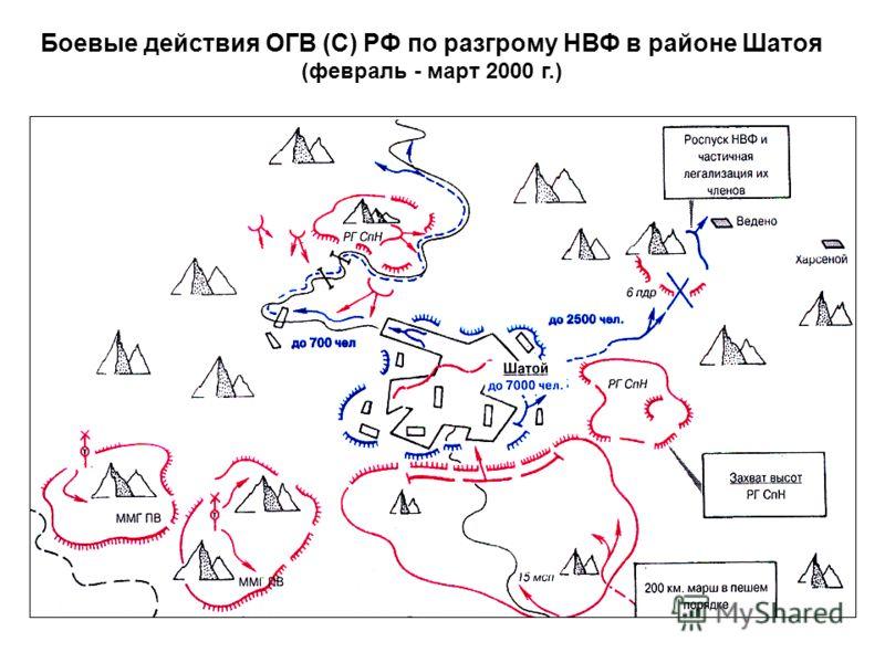 Боевые действия ОГВ (С) РФ по разгрому НВФ в районе Шатоя (февраль - март 2000 г.)