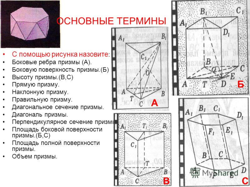 С помощью рисунка назовите : Боковые ребра призмы (А). Боковую поверхность призмы.(Б) Высоту призмы.(В,С) Прямую призму. Наклонную призму. Правильную призму. Диагональное сечение призмы. Диагональ призмы. Перпендикулярное сечение призмы. Площадь боко