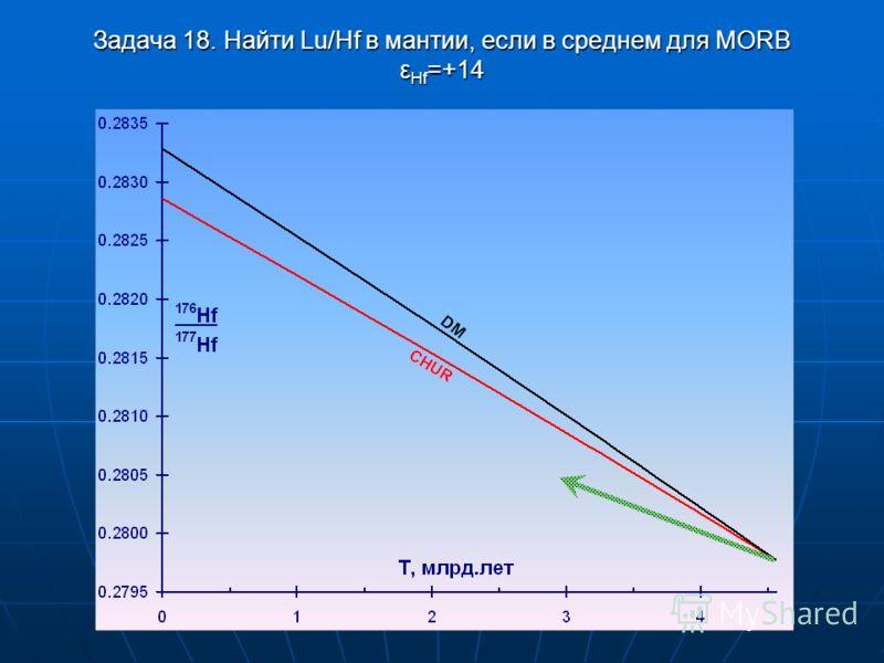 Задача 18. Найти Lu/Hf в мантии, если в среднем для MORB ε Hf =+14