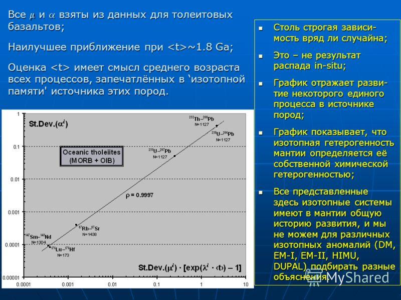 Столь строгая зависи- мость вряд ли случайна; Столь строгая зависи- мость вряд ли случайна; Это – не результат распада in-situ; Это – не результат распада in-situ; График отражает разви- тие некоторого единого процесса в источнике пород; График отраж