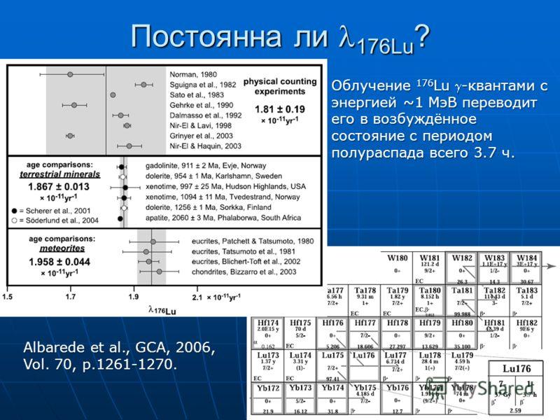 Постоянна ли 176Lu ? Albarede et al., GCA, 2006, Vol. 70, p.1261-1270. Облучение 176 Lu -квантами с энергией ~1 МэВ переводит его в возбуждённое состояние с периодом полураспада всего 3.7 ч.