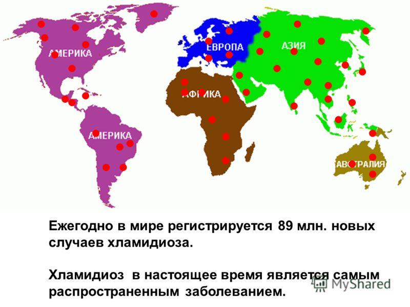 Ежегодно в мире регистрируется 89 млн. новых случаев хламидиоза. Хламидиоз в настоящее время является самым распространенным заболеванием.