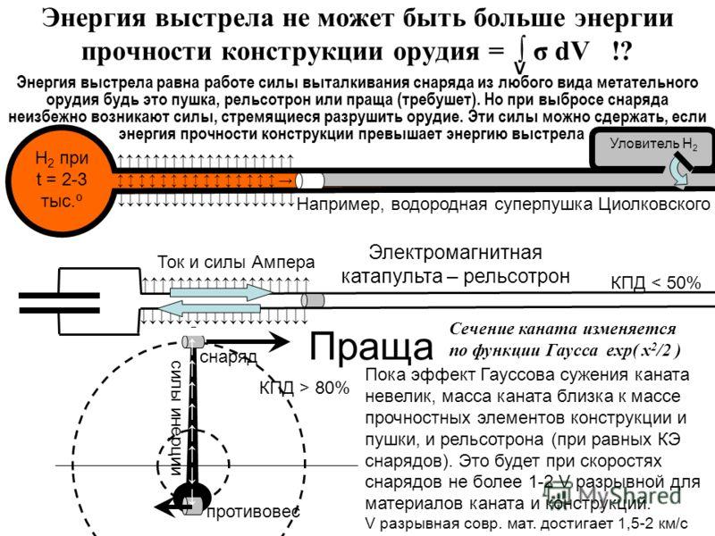 силы инерции Уловитель Н 2 Энергия выстрела не может быть больше энергии прочности конструкции орудия = σ dV !? Энергия выстрела равна работе силы выталкивания снаряда из любого вида метательного орудия будь это пушка, рельсотрон или праща (требушет)