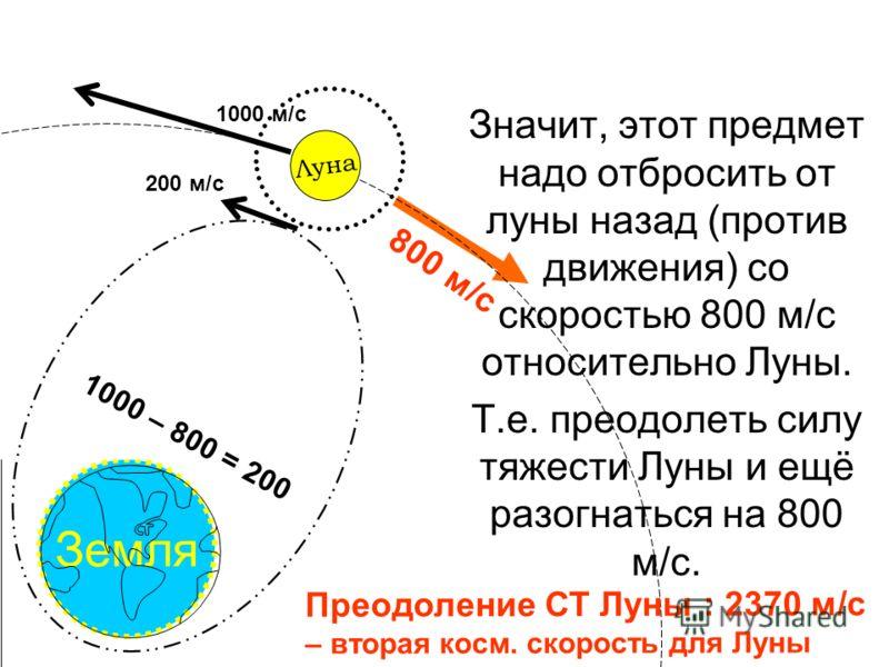 Земля Значит, этот предмет надо отбросить от луны назад (против движения) со скоростью 800 м/с относительно Луны. Т.е. преодолеть силу тяжести Луны и ещё разогнаться на 800 м/с. Луна 1000 м/с 1000 – 800 = 200 200 м/с 800 м/с Преодоление СТ Луны : 237
