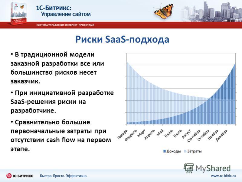 Риски SaaS-подхода В традиционной модели заказной разработки все или большинство рисков несет заказчик. При инициативной разработке SaaS-решения риски на разработчике. Сравнительно большие первоначальные затраты при отсутствии cash flow на первом эта