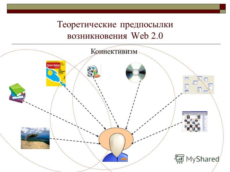 Теоретические предпосылки возникновения Web 2.0 Коннективизм
