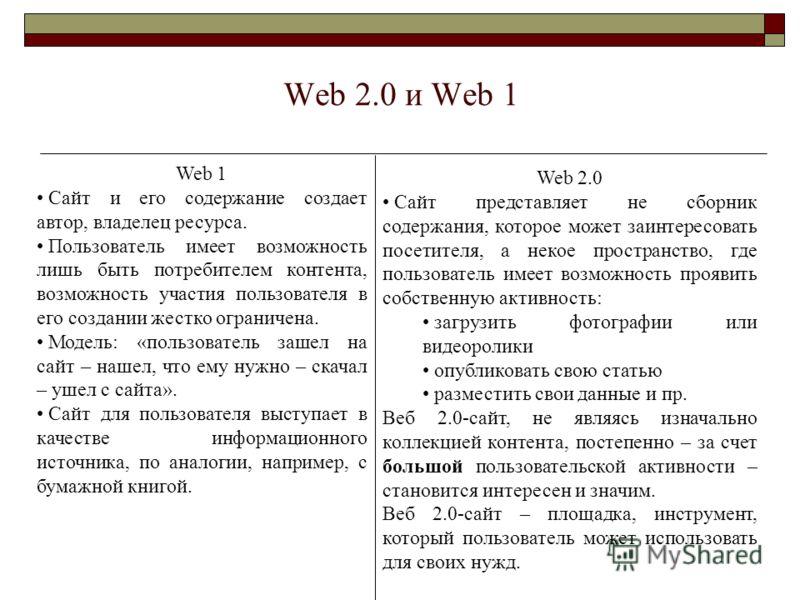 Web 2.0 и Web 1 Web 1 Сайт и его содержание создает автор, владелец ресурса. Пользователь имеет возможность лишь быть потребителем контента, возможность участия пользователя в его создании жестко ограничена. Модель: «пользователь зашел на сайт – наше