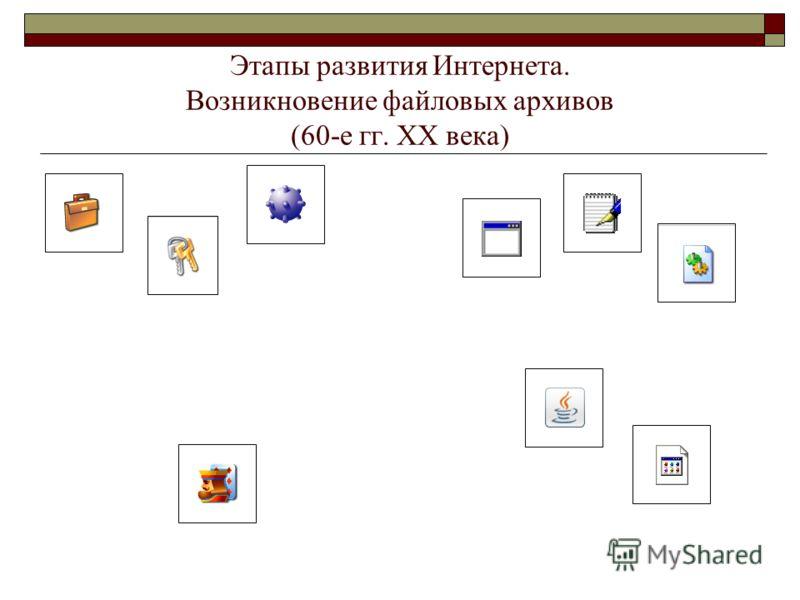 Этапы развития Интернета. Возникновение файловых архивов (60-е гг. ХХ века)